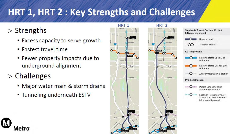 Sepulveda HRT 1 & 2 routes