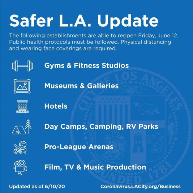 Safer LA Update